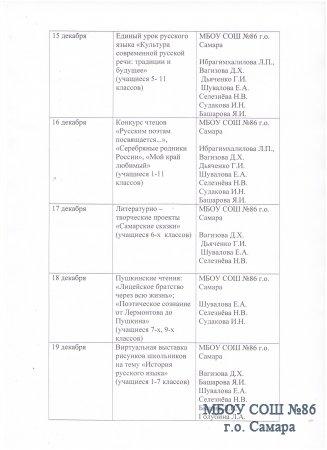 План проведения декады русского языка и литературы в 2014 году